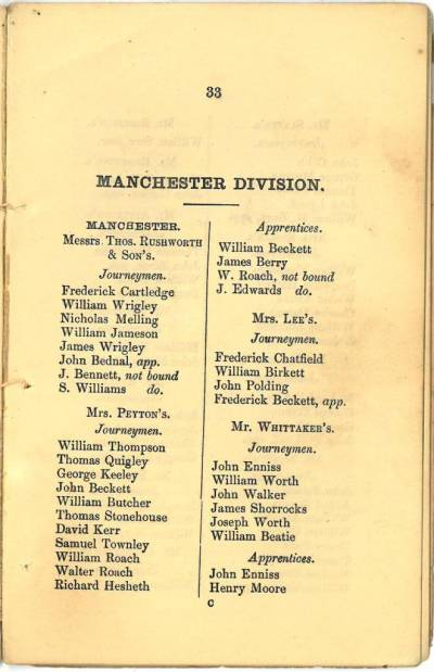 List of Manchester Brushmakers